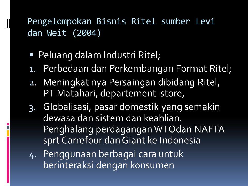 Pengelompokan Bisnis Ritel sumber Levi dan Weit (2004)