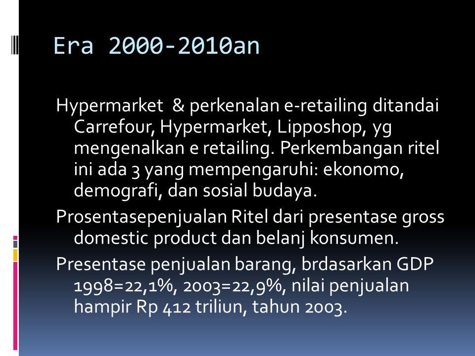 Era 2000-2010an