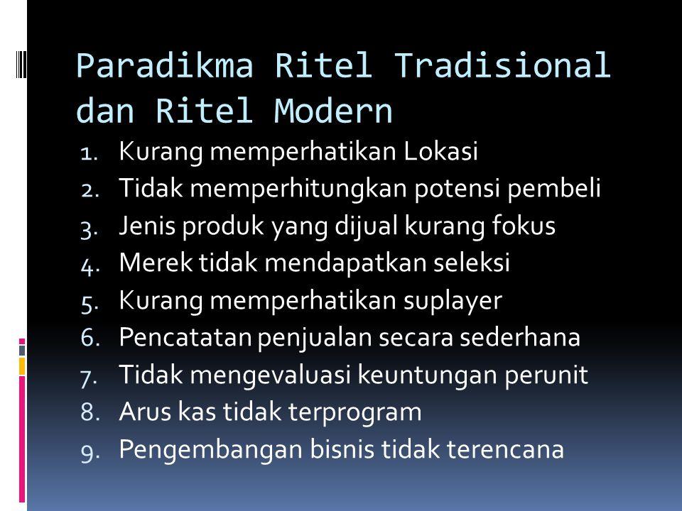 Paradikma Ritel Tradisional dan Ritel Modern