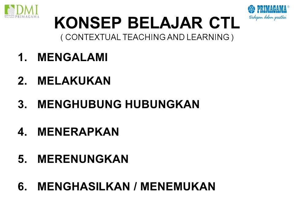KONSEP BELAJAR CTL ( CONTEXTUAL TEACHING AND LEARNING )