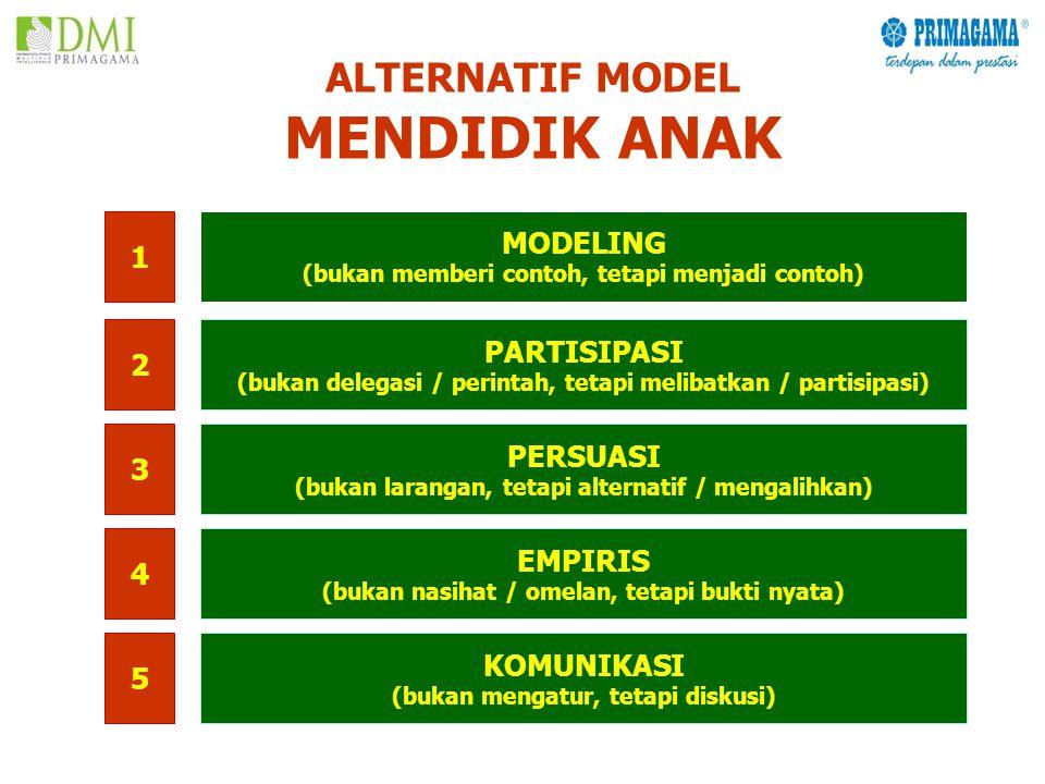 MENDIDIK ANAK ALTERNATIF MODEL MODELING 1 PARTISIPASI 2 PERSUASI 3