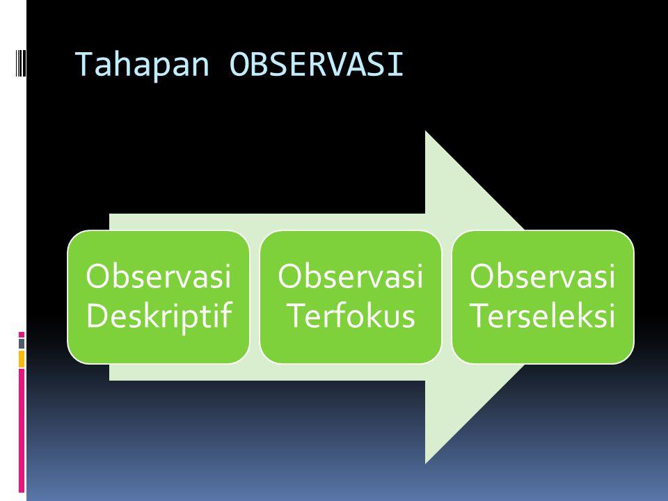 Tahapan OBSERVASI Observasi Deskriptif Observasi Terfokus