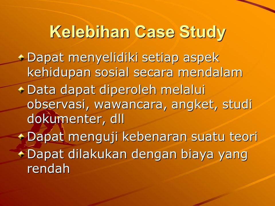 Kelebihan Case Study Dapat menyelidiki setiap aspek kehidupan sosial secara mendalam.