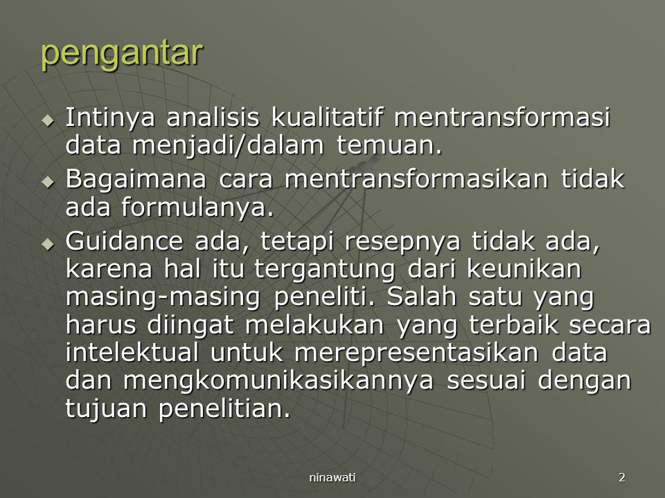 pengantar Intinya analisis kualitatif mentransformasi data menjadi/dalam temuan. Bagaimana cara mentransformasikan tidak ada formulanya.