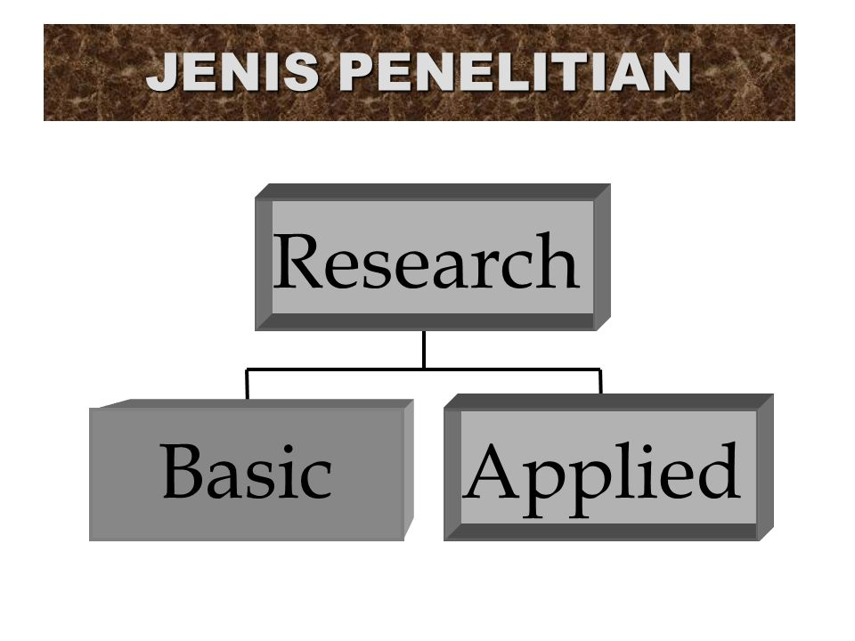 JENIS PENELITIAN Basic Applied Research