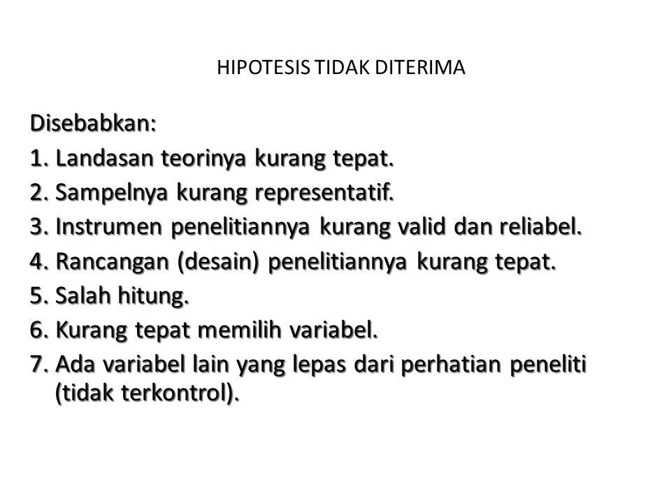HIPOTESIS TIDAK DITERIMA