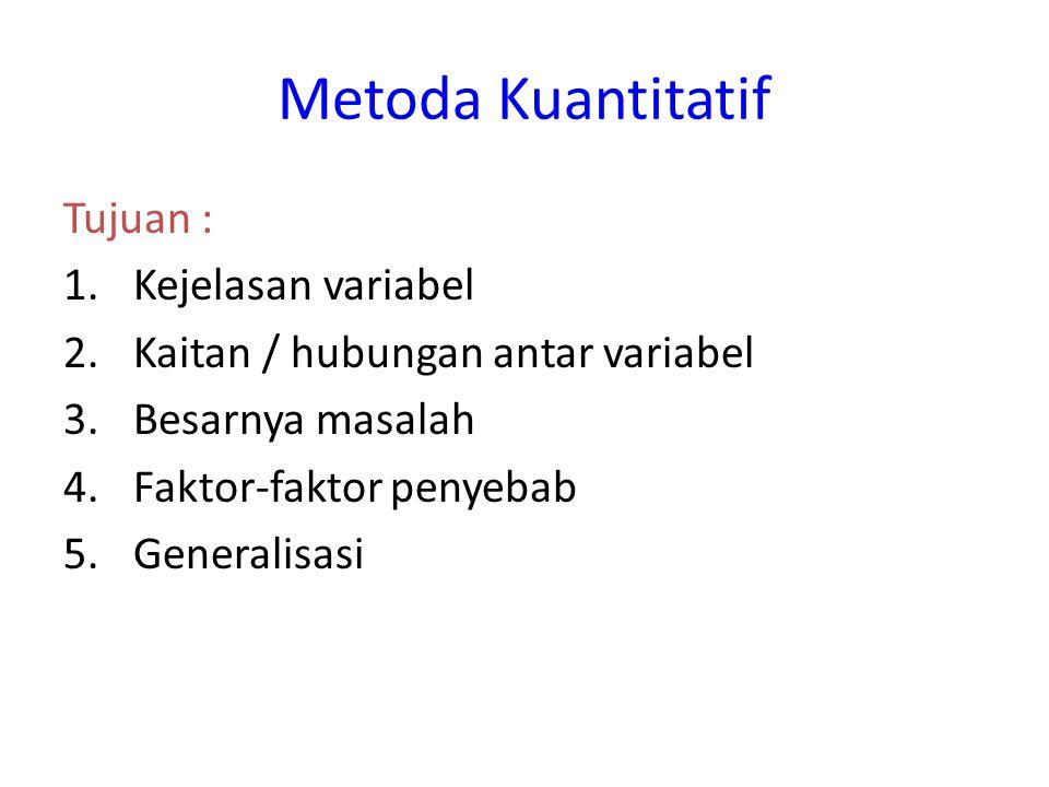 Metoda Kuantitatif Tujuan : Kejelasan variabel