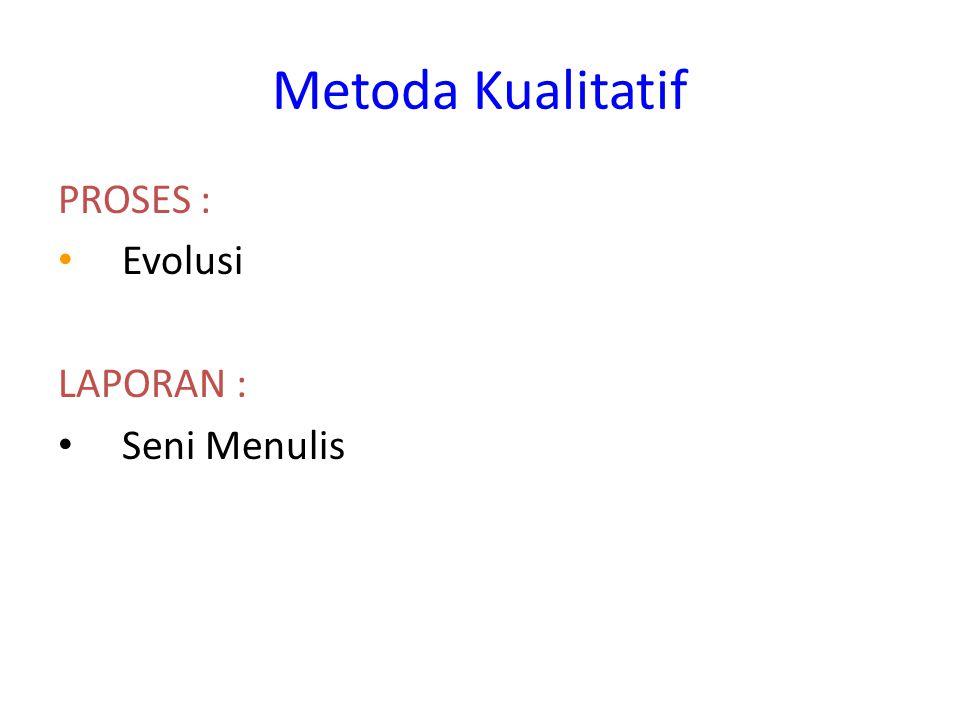 Metoda Kualitatif PROSES : Evolusi LAPORAN : Seni Menulis