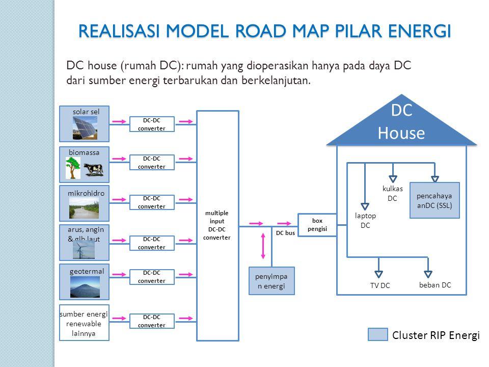 REALISASI MODEL ROAD MAP PILAR ENERGI