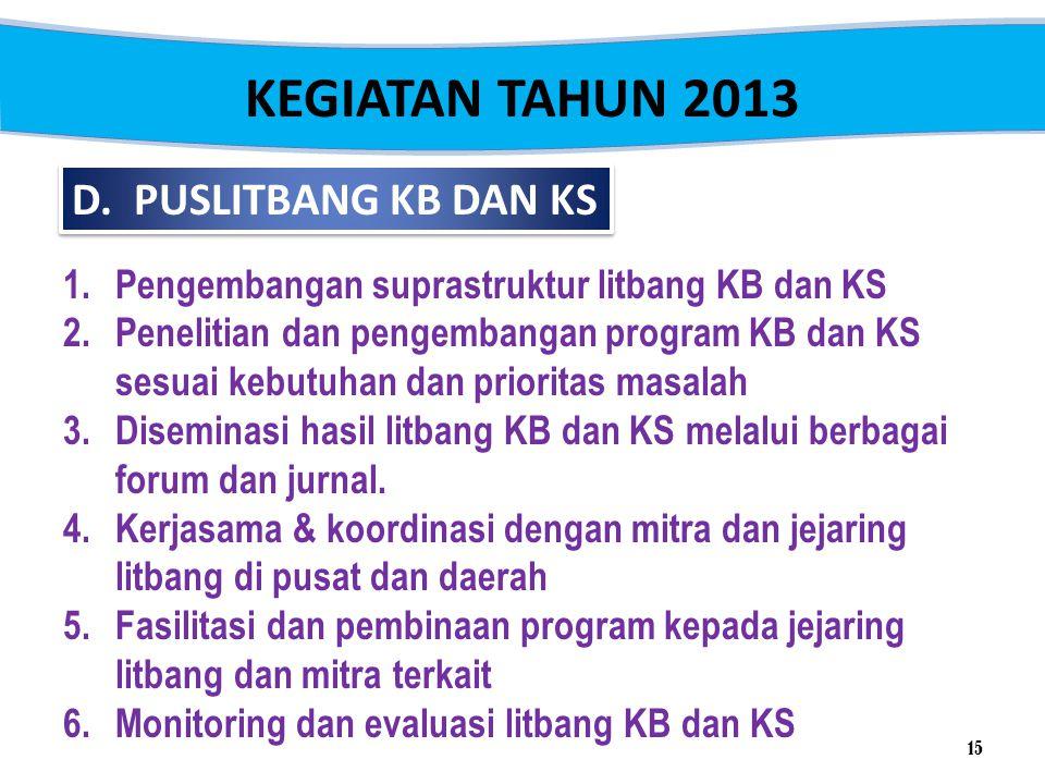 KEGIATAN TAHUN 2013 D. PUSLITBANG KB DAN KS