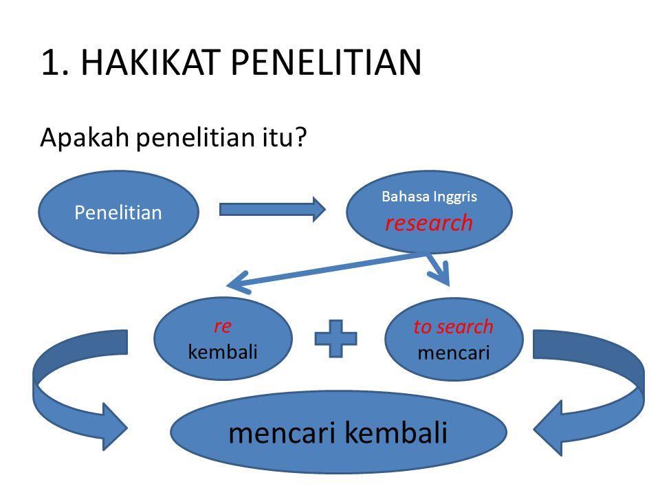 Bahasa Inggris research