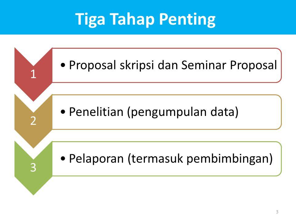 Tiga Tahap Penting 1 Proposal skripsi dan Seminar Proposal 2