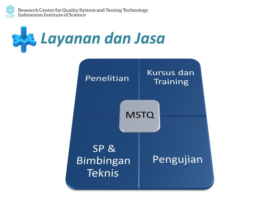 Layanan dan Jasa MSTQ Penelitian Kursus dan Training