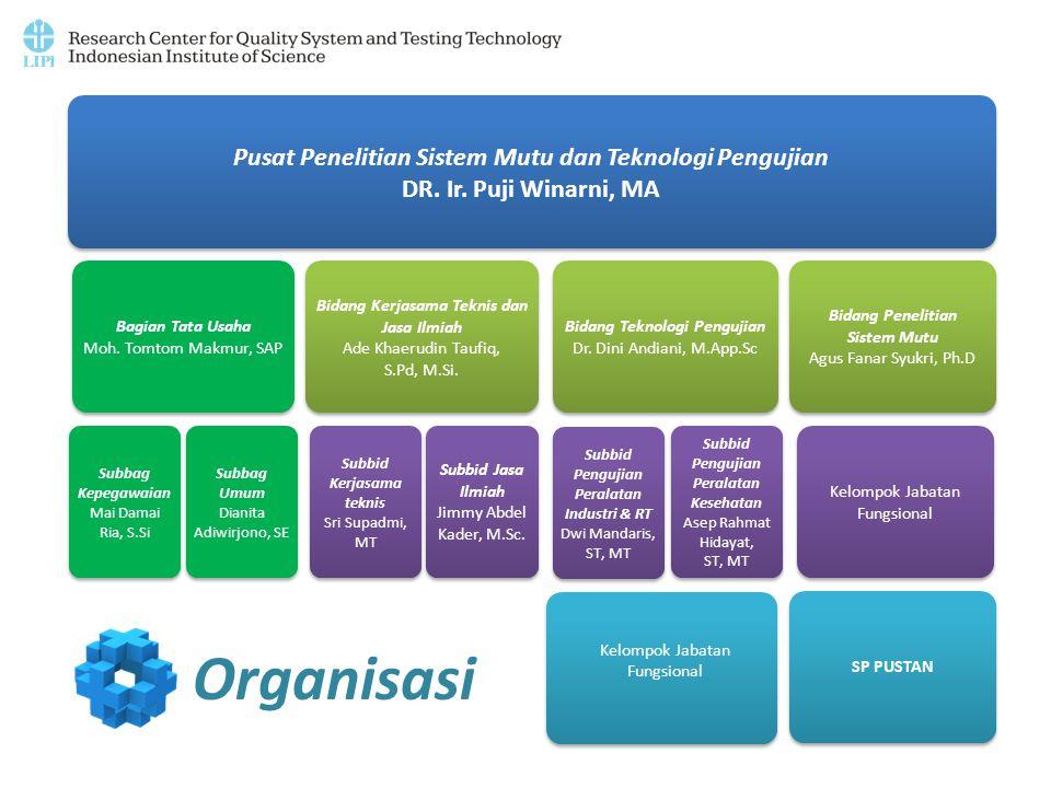 Organisasi Pusat Penelitian Sistem Mutu dan Teknologi Pengujian