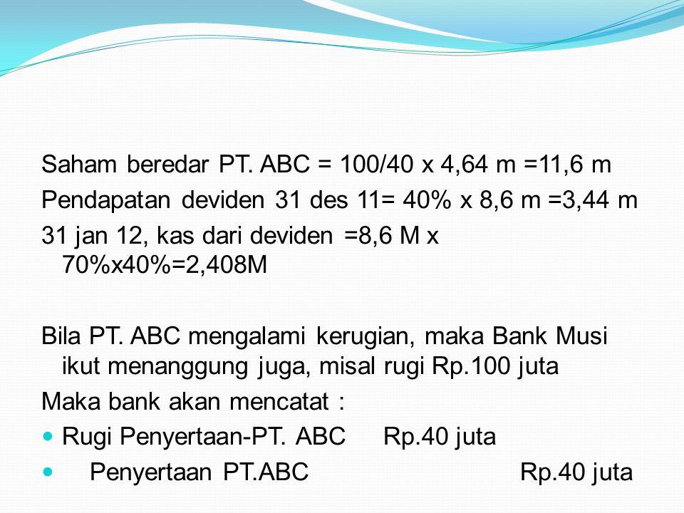 Saham beredar PT. ABC = 100/40 x 4,64 m =11,6 m