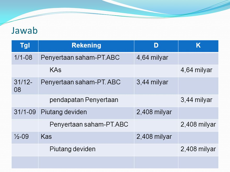 Jawab Tgl Rekening D K 1/1-08 Penyertaan saham-PT.ABC 4,64 milyar KAs