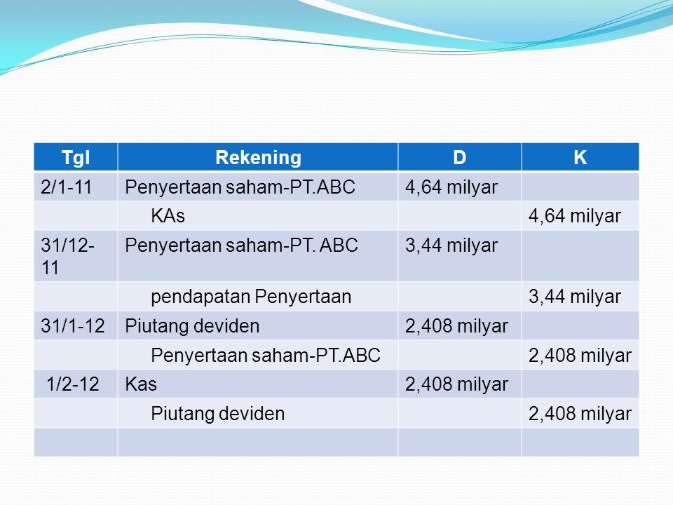 Tgl Rekening. D. K. 2/1-11. Penyertaan saham-PT.ABC. 4,64 milyar. KAs. 31/12-11. Penyertaan saham-PT. ABC.