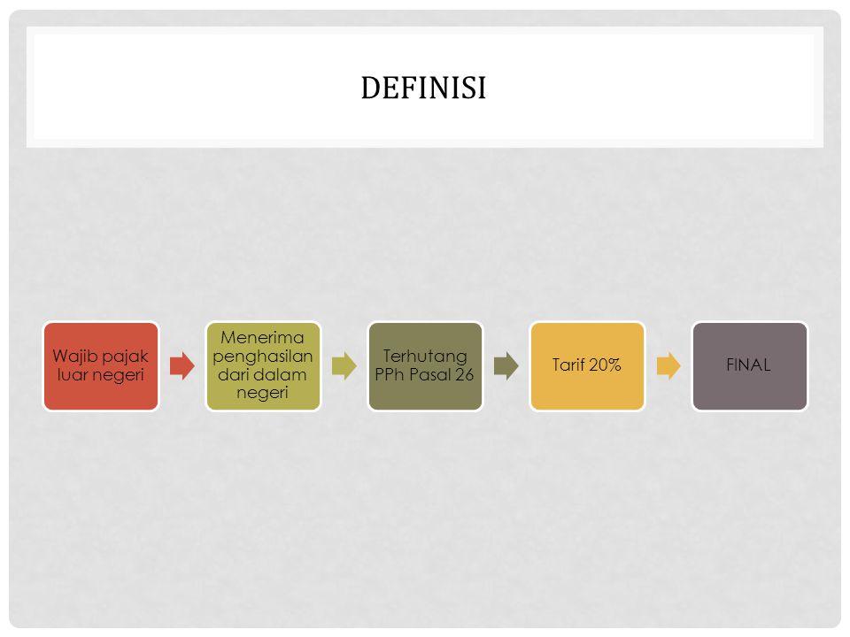 Definisi Wajib pajak luar negeri