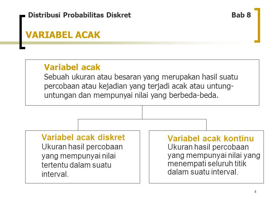 VARIABEL ACAK Variabel acak