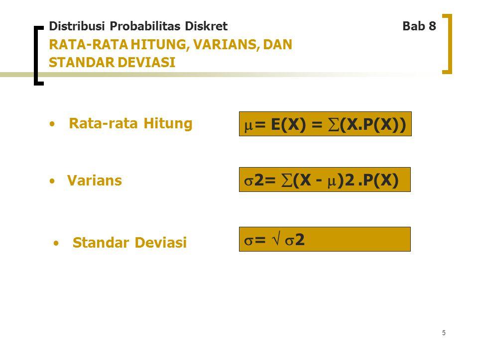 = E(X) = (X.P(X)) 2= (X - )2 .P(X) =  2 Rata-rata Hitung