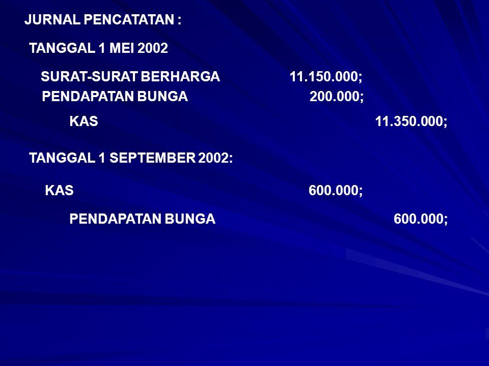 JURNAL PENCATATAN : TANGGAL 1 MEI 2002. SURAT-SURAT BERHARGA 11.150.000;