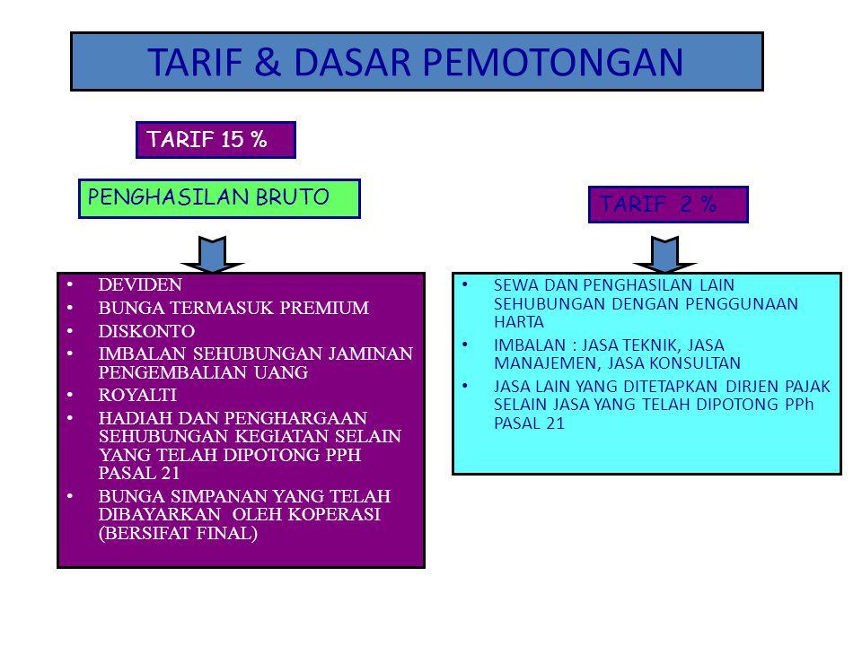 TARIF & DASAR PEMOTONGAN
