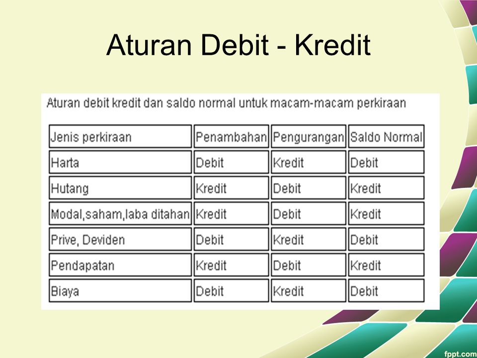 Aturan Debit - Kredit