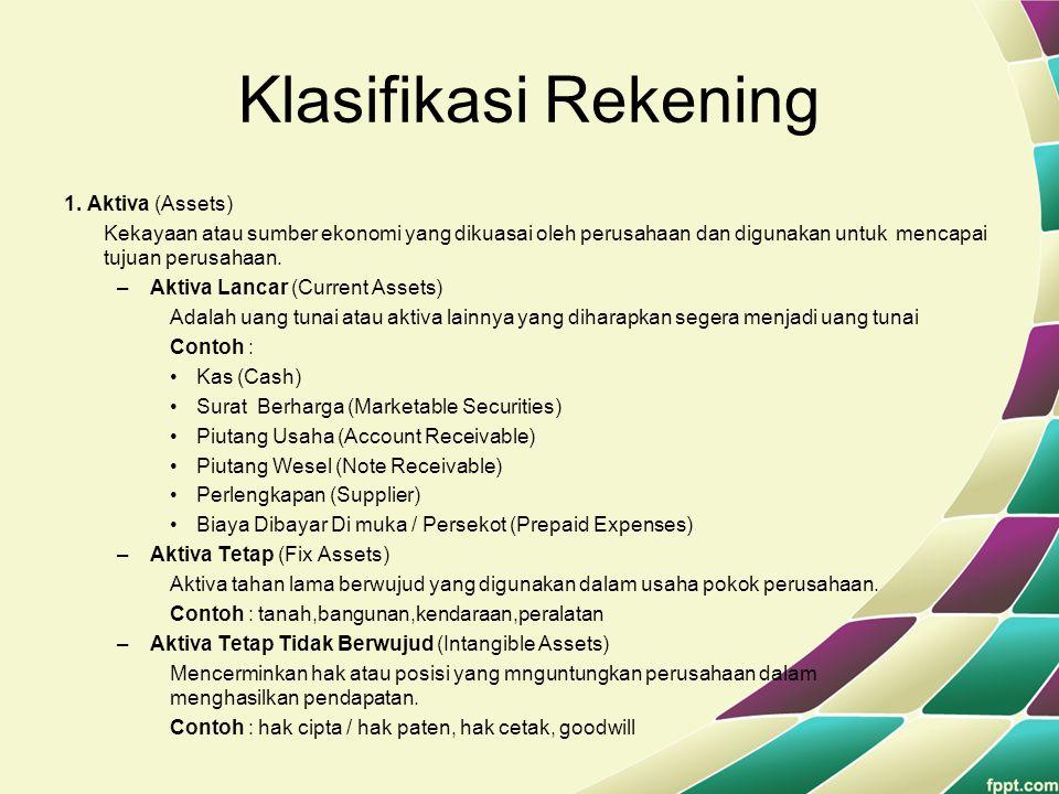 Klasifikasi Rekening 1. Aktiva (Assets)