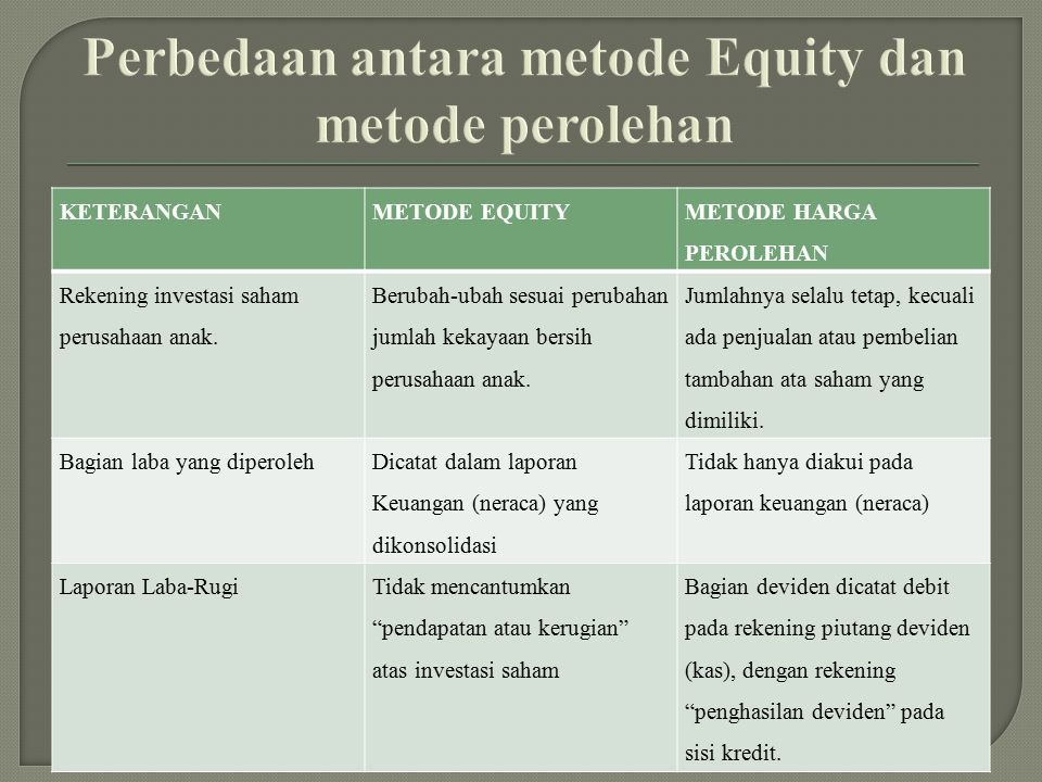 Perbedaan antara metode Equity dan metode perolehan