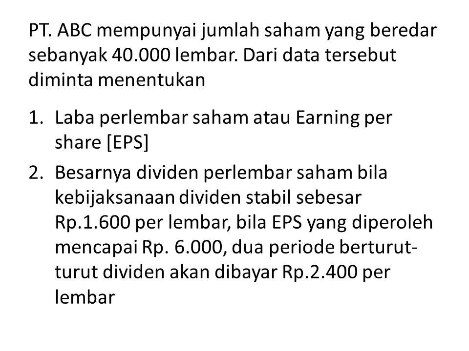PT. ABC mempunyai jumlah saham yang beredar sebanyak 40. 000 lembar