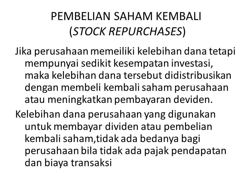 PEMBELIAN SAHAM KEMBALI (STOCK REPURCHASES)