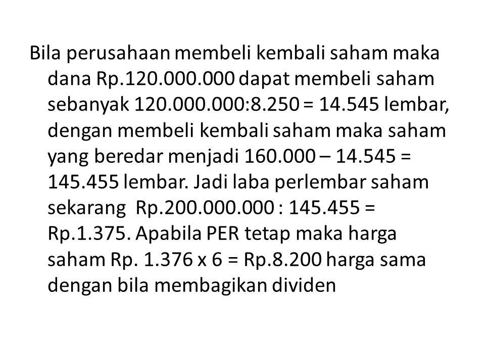 Bila perusahaan membeli kembali saham maka dana Rp. 120. 000