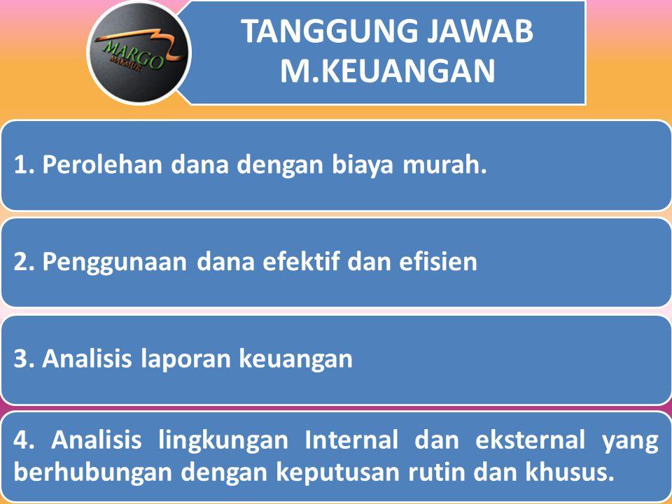 TANGGUNG JAWAB M.KEUANGAN