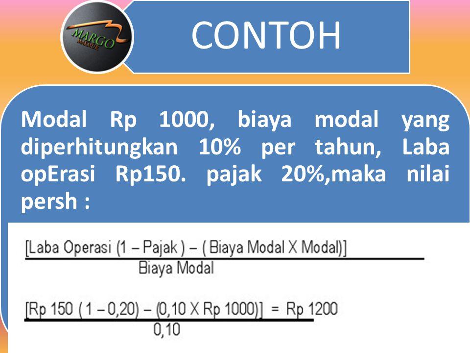 CONTOH Modal Rp 1000, biaya modal yang diperhitungkan 10% per tahun, Laba opErasi Rp150.