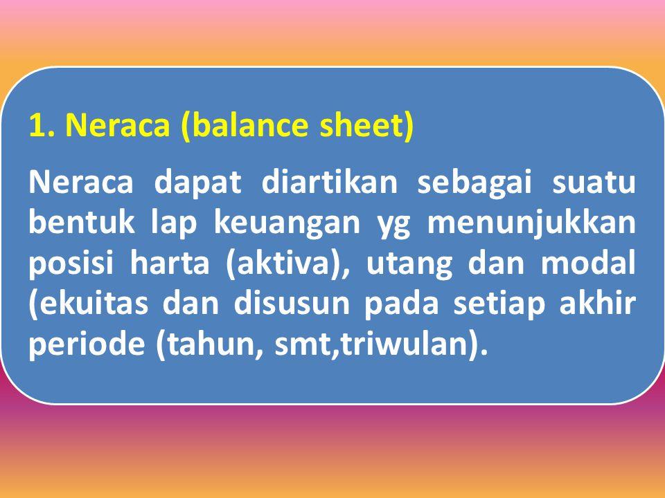 1. Neraca (balance sheet)