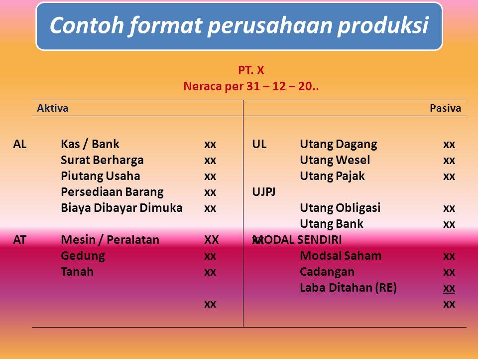 Contoh format perusahaan produksi
