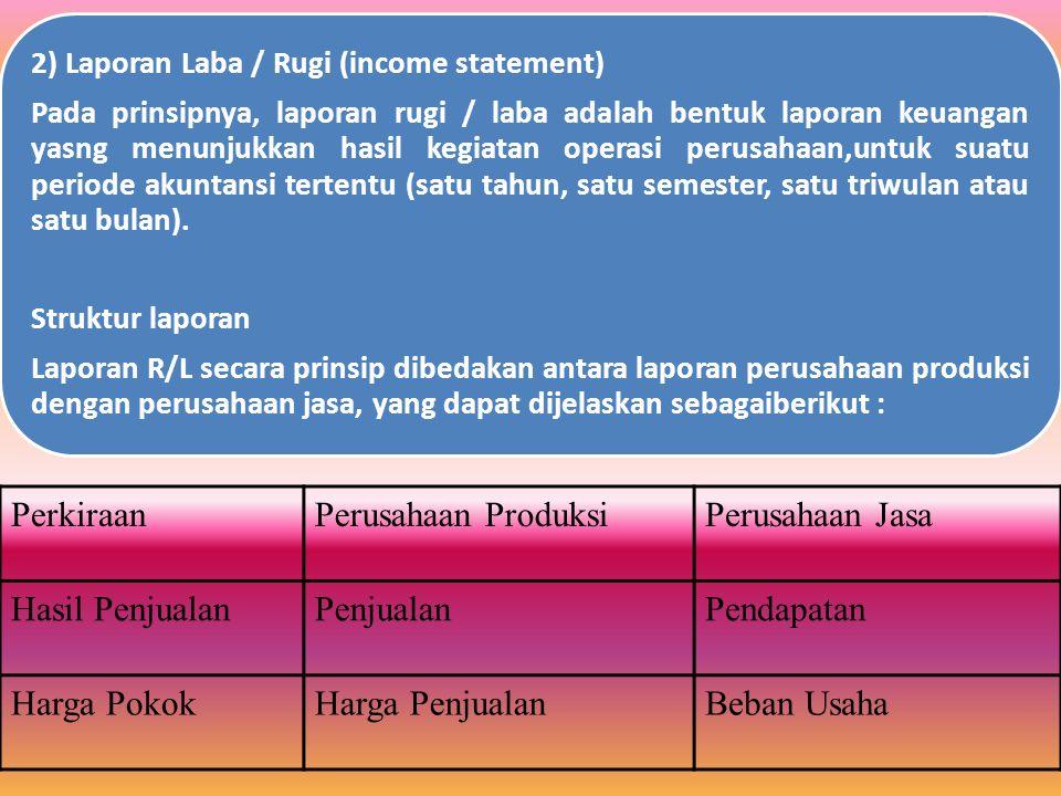 Perkiraan Perusahaan Produksi Perusahaan Jasa Hasil Penjualan