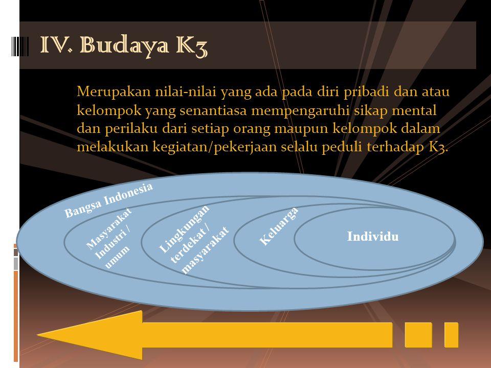 IV. Budaya K3