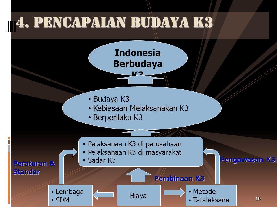 4. Pencapaian Budaya K3 Indonesia Berbudaya K3 Budaya K3
