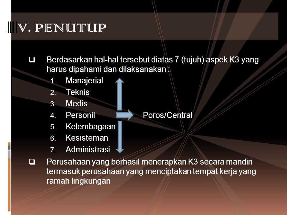 V. PENUTUP Berdasarkan hal-hal tersebut diatas 7 (tujuh) aspek K3 yang harus dipahami dan dilaksanakan :