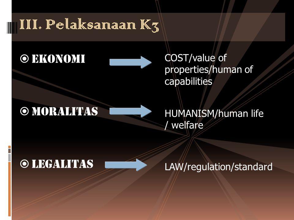 III. Pelaksanaan K3 Ekonomi Moralitas Legalitas
