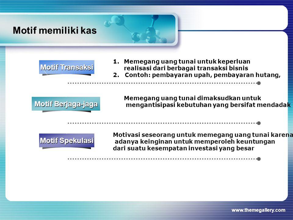 Motif memiliki kas Motif Transaksi Motif Berjaga-jaga Motif Spekulasi