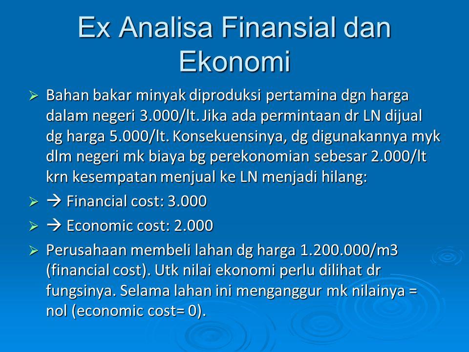 Ex Analisa Finansial dan Ekonomi