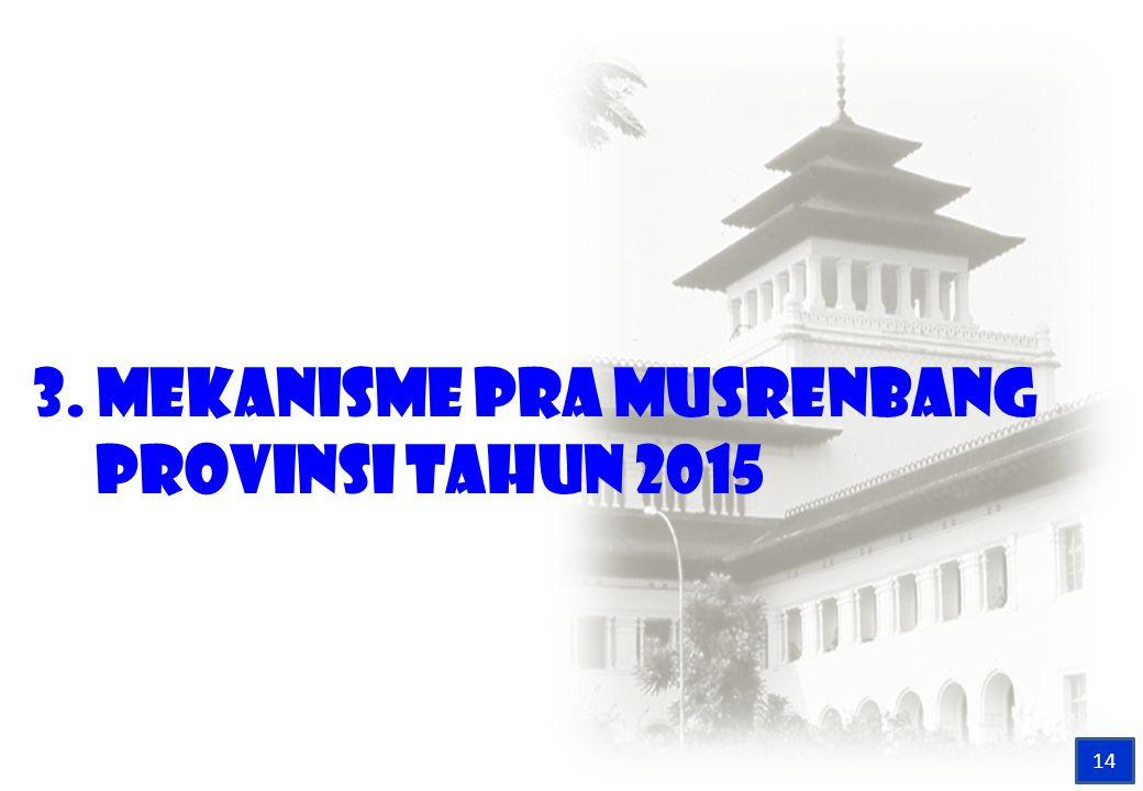 3. Mekanisme pra musrenbang provinsi tahun 2015