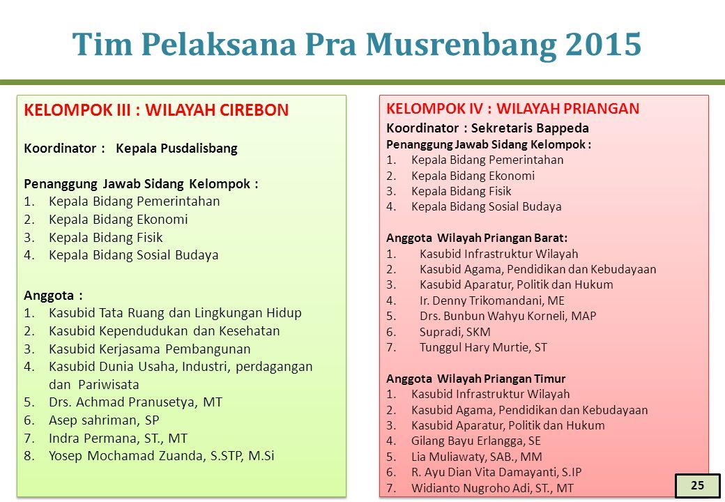Tim Pelaksana Pra Musrenbang 2015