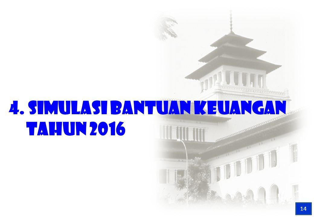 4. Simulasi bantuan keuangan tahun 2016
