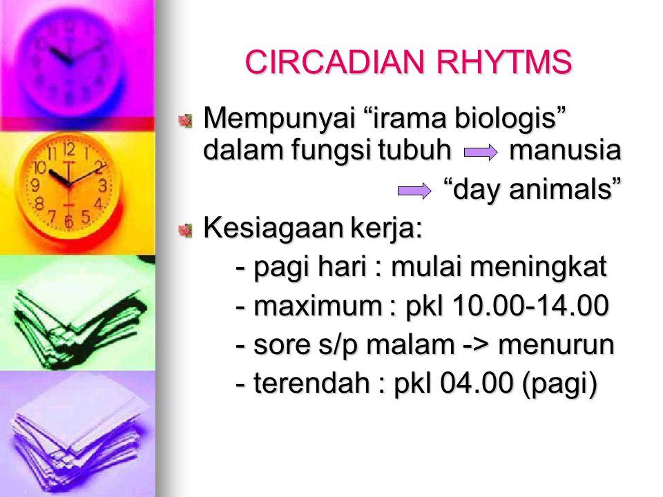 CIRCADIAN RHYTMS Mempunyai irama biologis dalam fungsi tubuh manusia