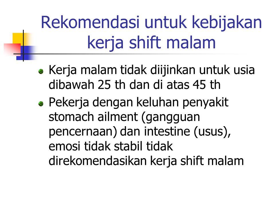 Rekomendasi untuk kebijakan kerja shift malam
