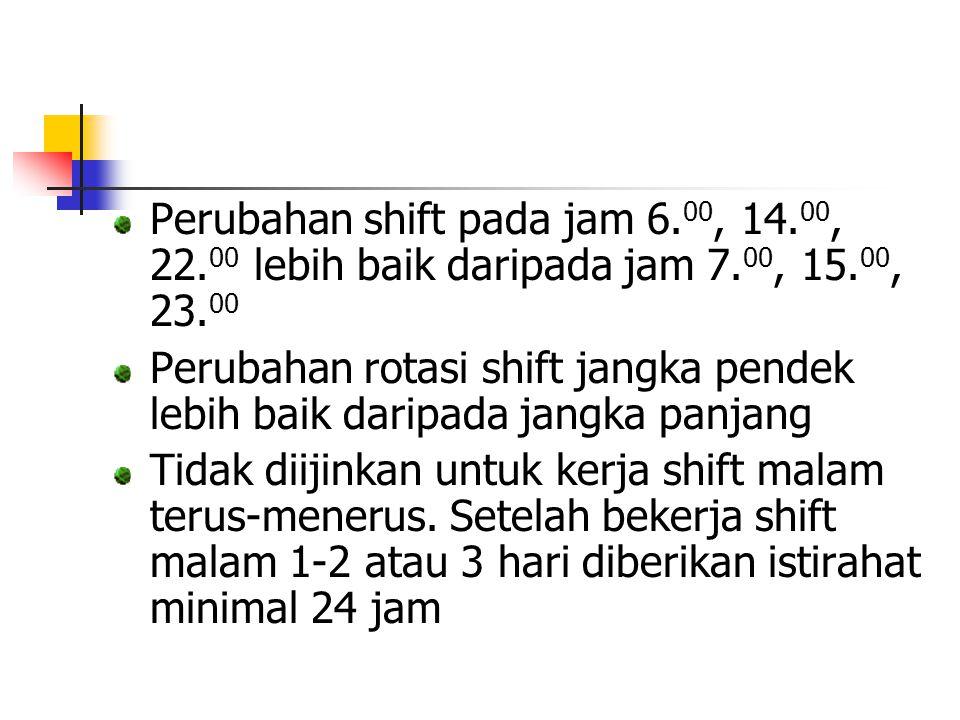 Perubahan shift pada jam 6. 00, 14. 00, 22