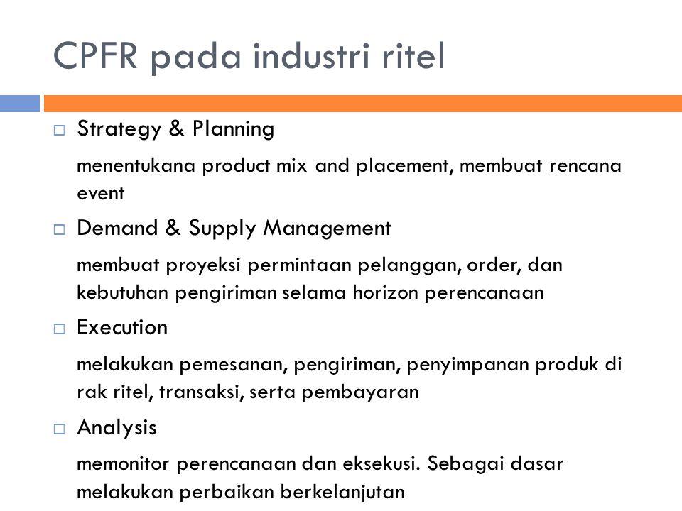 CPFR pada industri ritel